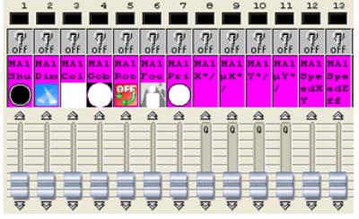 Вкладка функции приборов в Sunlite