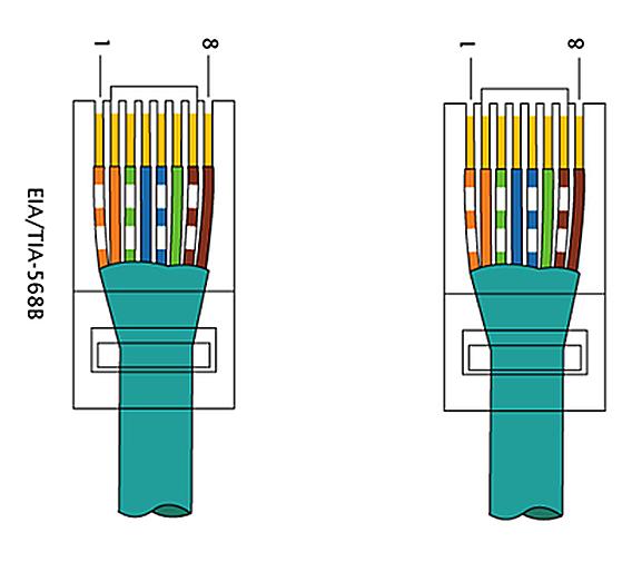 Как сделать сетевой кабель интернет 691