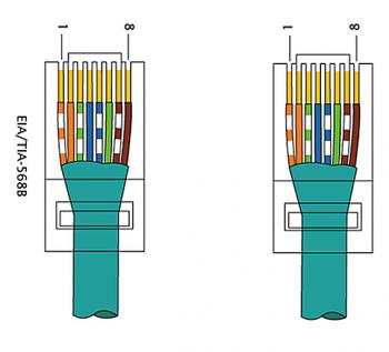 Вариант #1 обжима кабеля ARTNET