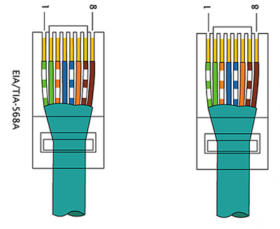 Вариант #2 обжима кабеля ARTNET