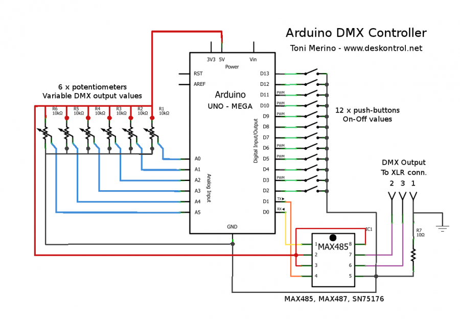 a lab test input and output functions of the adrino microcontroller on the given circuits in the sik Data converter support circuits 8 input and output definitions it is customary to define the analog input corresponding to a given code by the code.